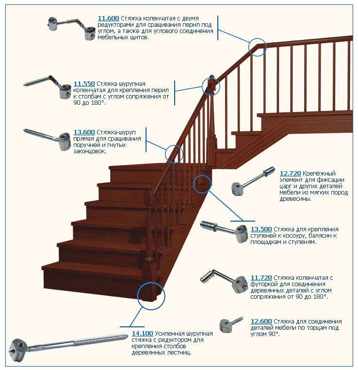 Крепление перил к лестнице